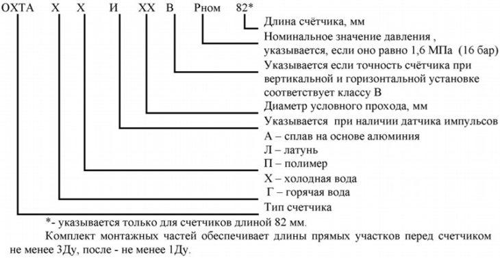 расшифровка - тайпит