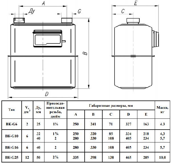 Счётчик газа мембранного типа - BK G25 и BK G25T
