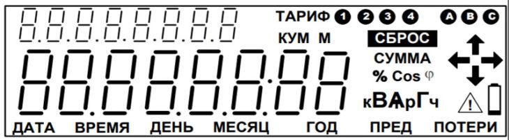 Данные показываемые на интерфейсе