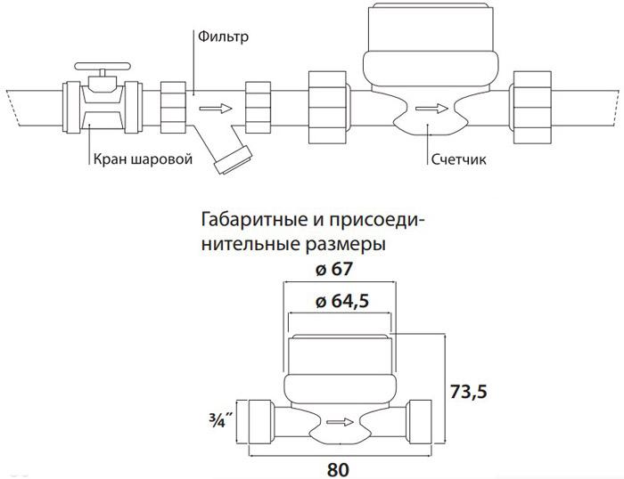 схема-узла-и-размеры-счётчи