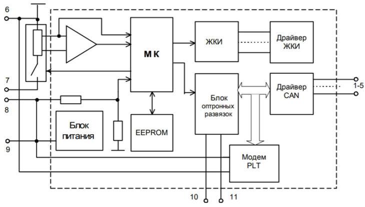 структурная схема счётчика меркурий 200структурная схема счётчика меркурий 200