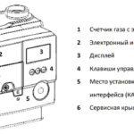 Счётчик газа мембранного типа - BK G6 и BK G6T