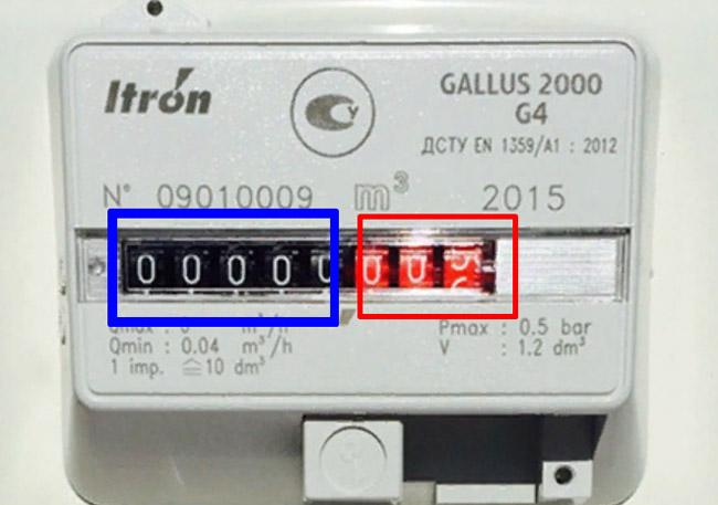 Снятие показаний со счётчика - Gallus 2000 G4