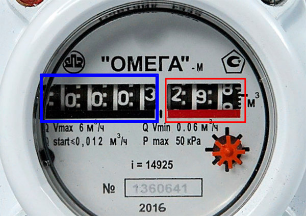 Снятие показаний со счётчика - Омега РЛ G6 И G4