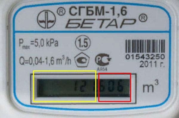 Снятие показаний со счётчика - СГБМ