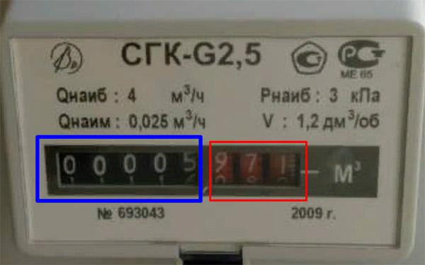 Снятие показаний со счётчика - СГК G2.5