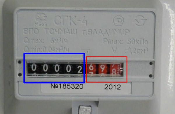 Снятие показаний со счётчика - СГК G4