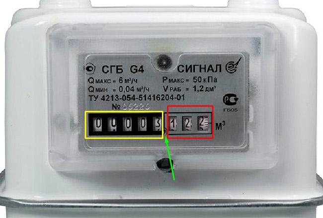 Мембранный счётчик газа - СГБ G4