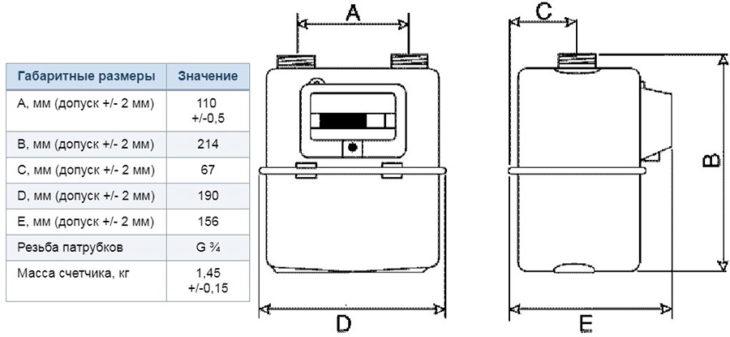 Размеры счётчика - Gallus 2000 G4