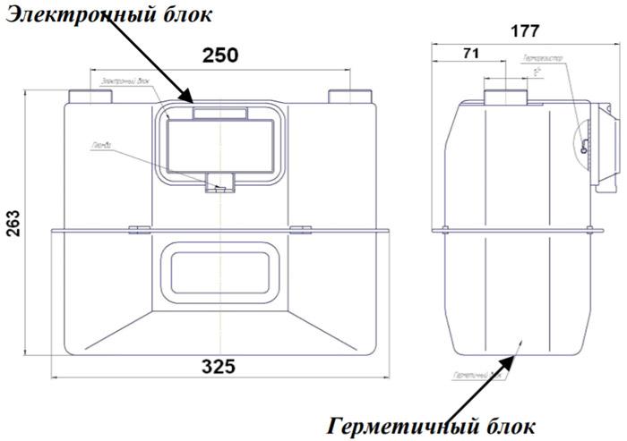 Размеры счётчика - СГБЭТ G6