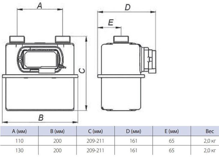 Масса и размеры счётчика Metrix G4