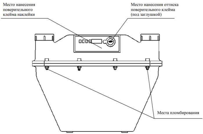 Мембранный бытовой счётчик газа - СГМН-1 G6