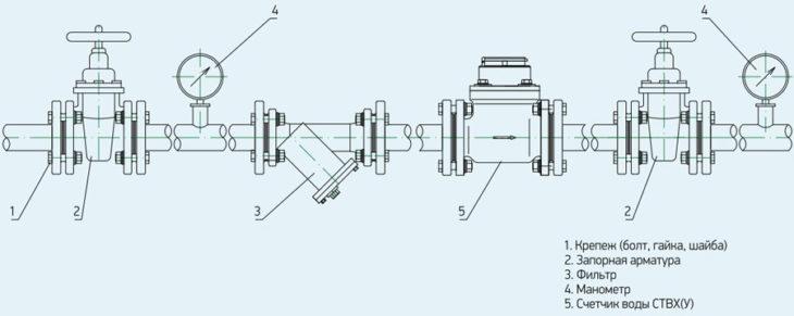 Схема монтажа счётчика