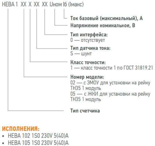 Расшифровка маркировки счётчика - Нева 102