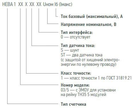 Расшифровка маркировки счётчика - Нева 103