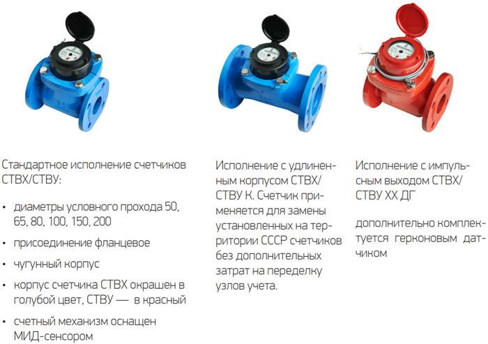 Тахометрический турбинный счётчик воды - СТВУ(Х)