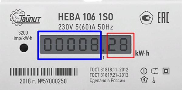 Снятие показаний со счётчика - Нева 106