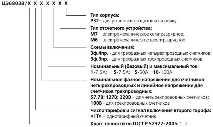 Расшифровка маркировки счётчика - Энергомера ЦЭ6803
