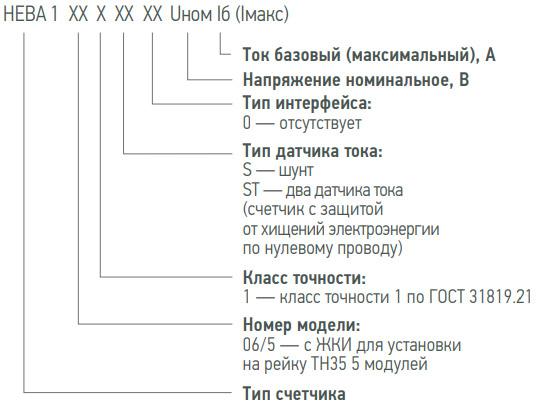 Расшифровка маркировки счётчика - Нева 106