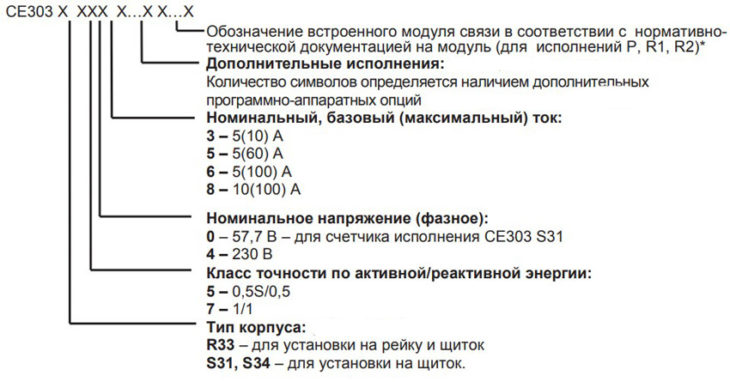 Расшифровка маркировки счётчика - Энергомера СЕ303