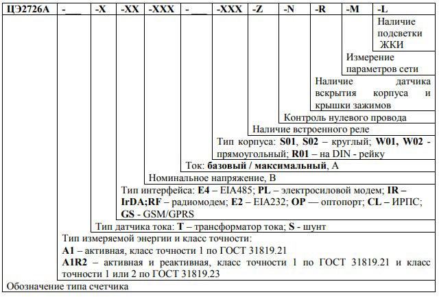 Расшифровка маркировки счётчика - Расшифровка маркировки счётчика - ЦЭ2726