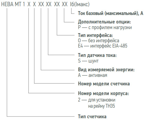 Расшифровка маркировки счётчика - Нева 124