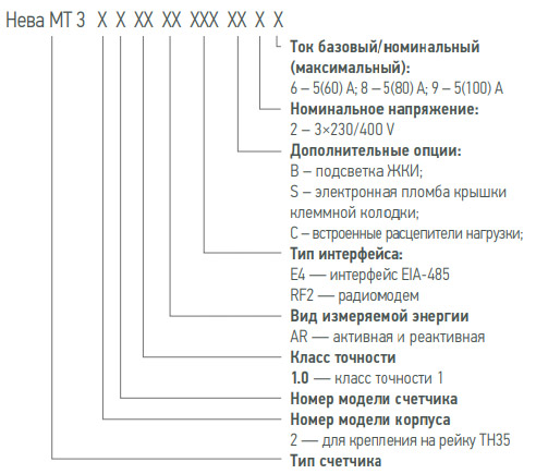 Расшифровка маркировки счётчика - Нева 324