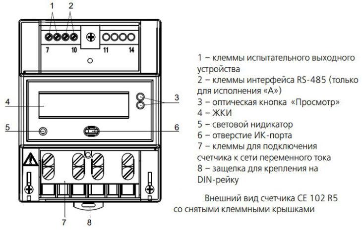 Энергомер СЕ102 R5