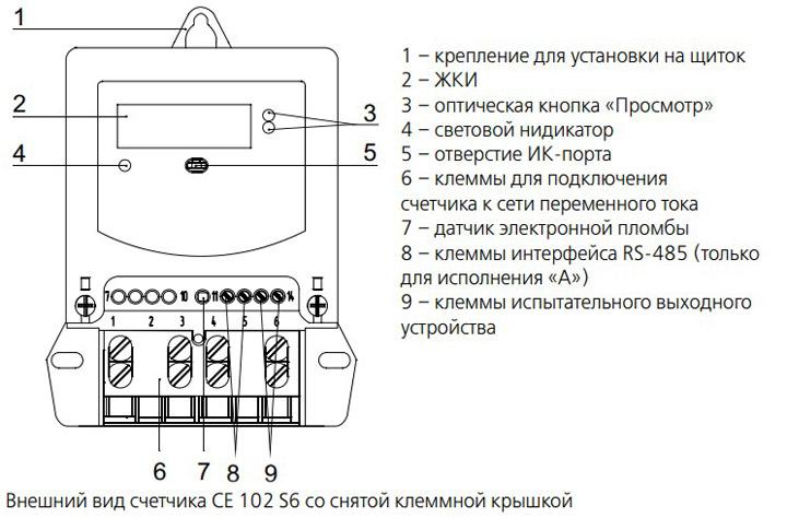Энергомер СЕ102 S6