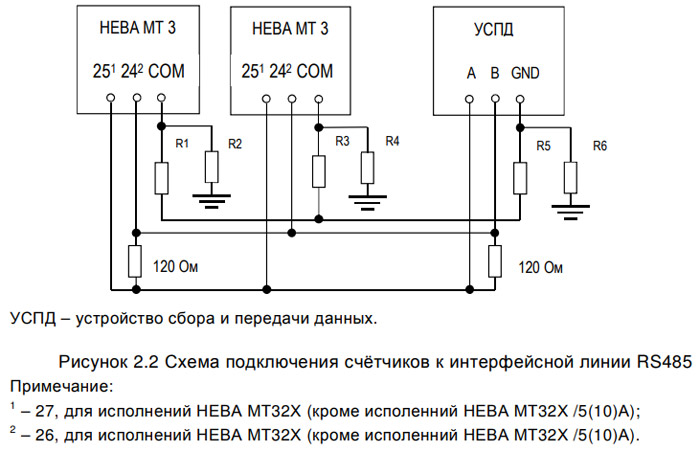 Схема подключения УСПД