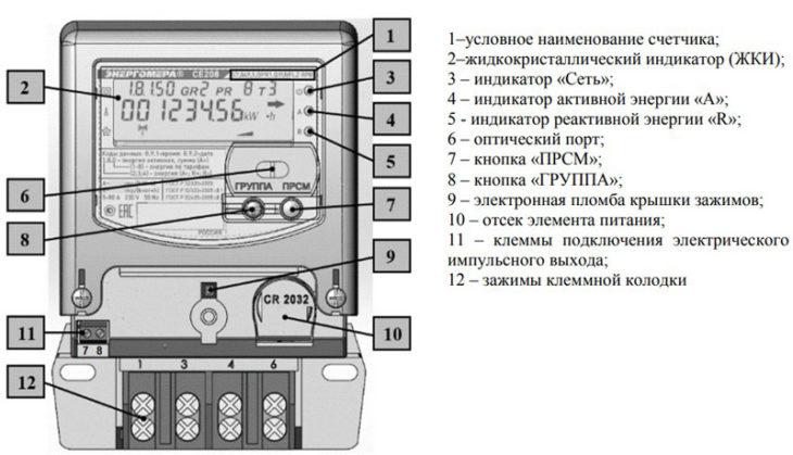 Конструкция и устройство прибора