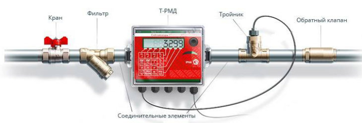 Схема установки счётчика воды
